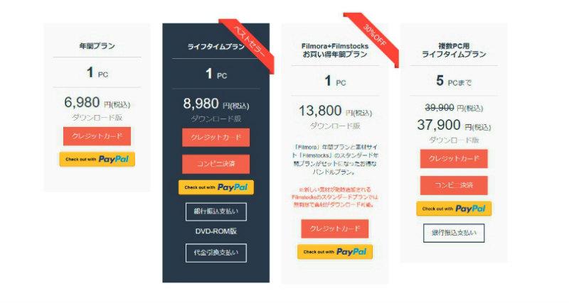 Filmora9 windows版購入ページ|価格・購入方法