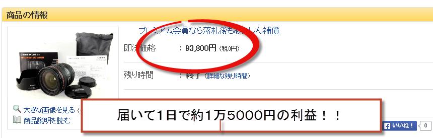 2万円の利益