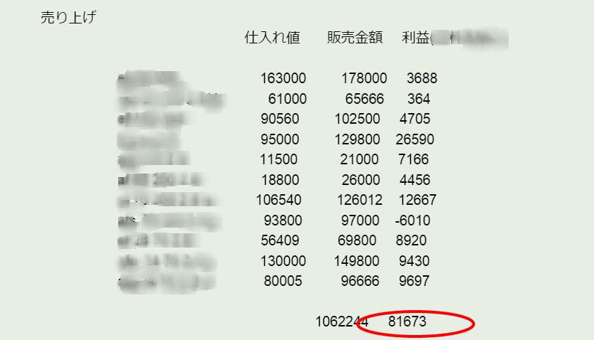 1日8万円の利益