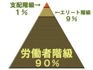 %e9%9a%8e%e5%b1%a4%e7%a4%be%e4%bc%9a