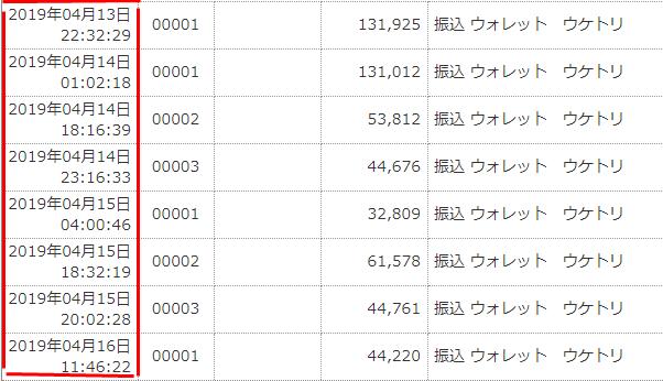 カメラ転売 ジャパンネット銀行