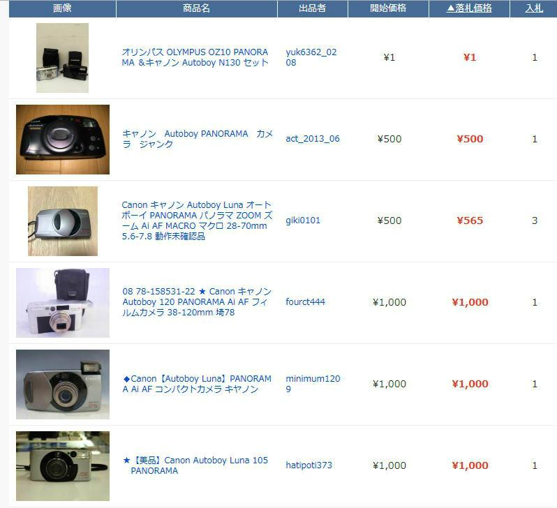 売れないカメラ
